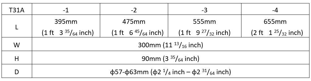 module led street light dimensions