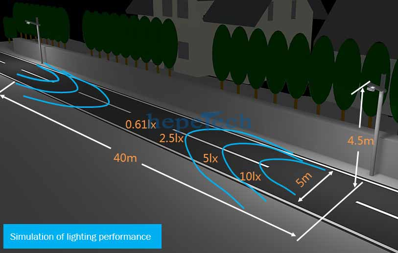 small street lights simulation of lighting performance